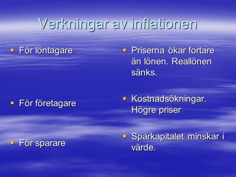 Verkningar av inflationen