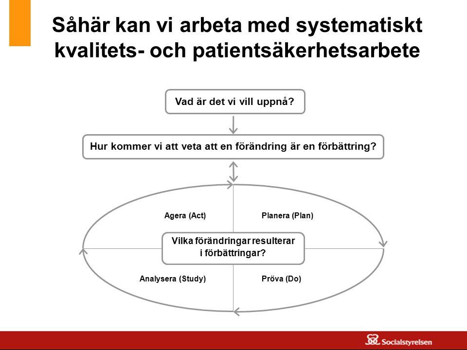 Såhär kan vi arbeta med systematiskt kvalitets- och patientsäkerhetsarbete