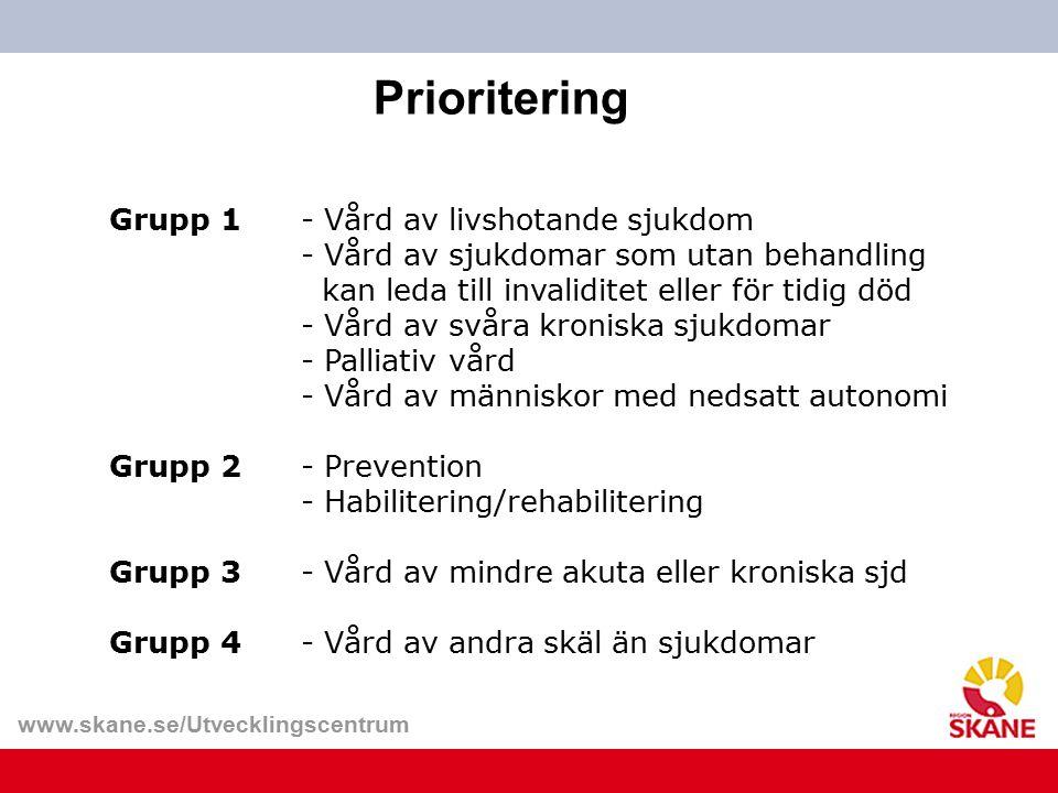 Prioritering Grupp 1 - Vård av livshotande sjukdom