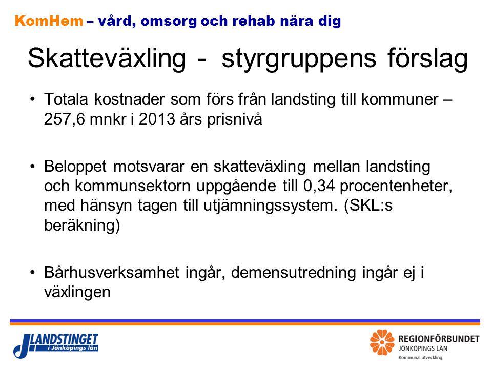 Skatteväxling - styrgruppens förslag