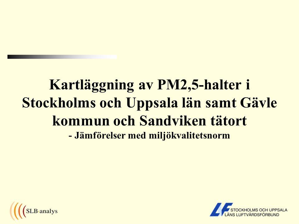 Kartläggning av PM2,5-halter i Stockholms och Uppsala län samt Gävle kommun och Sandviken tätort - Jämförelser med miljökvalitetsnorm