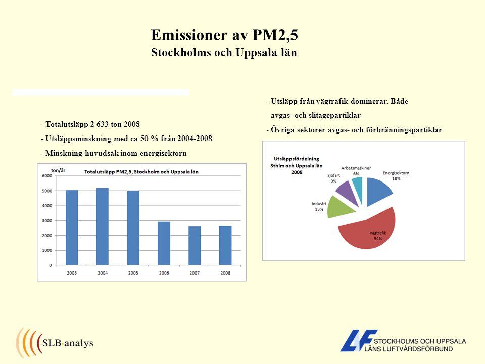 Emissioner av PM2,5 Stockholms och Uppsala län