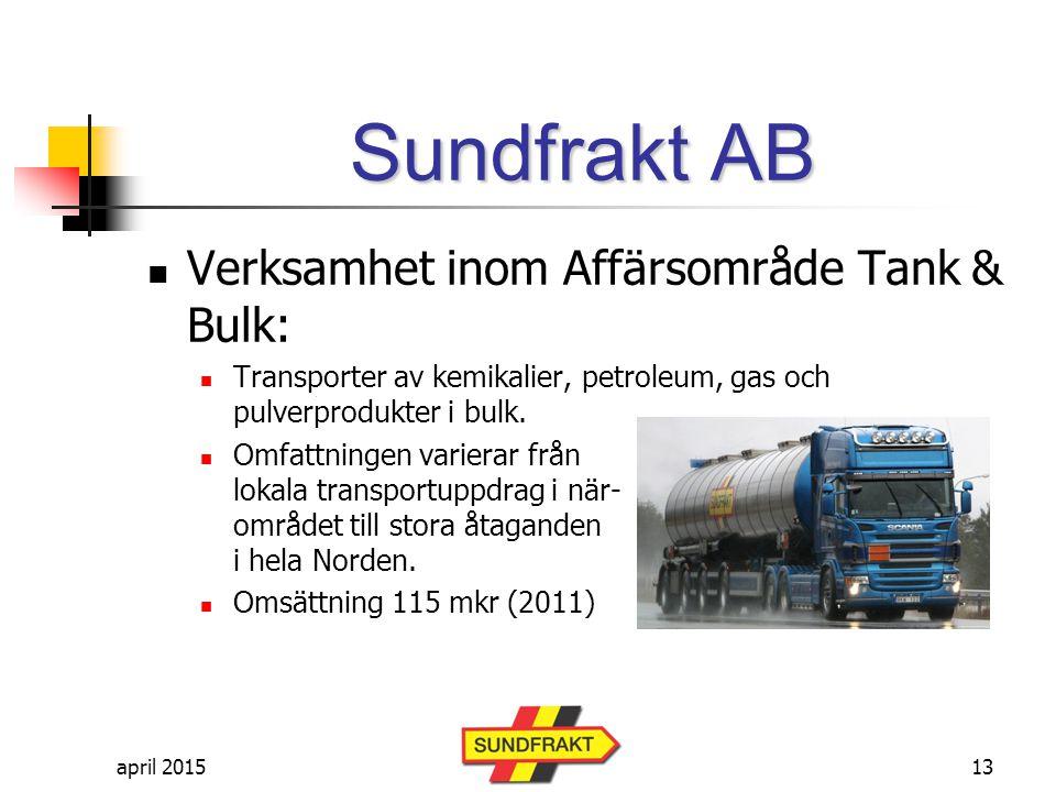 Sundfrakt AB Verksamhet inom Affärsområde Tank & Bulk: