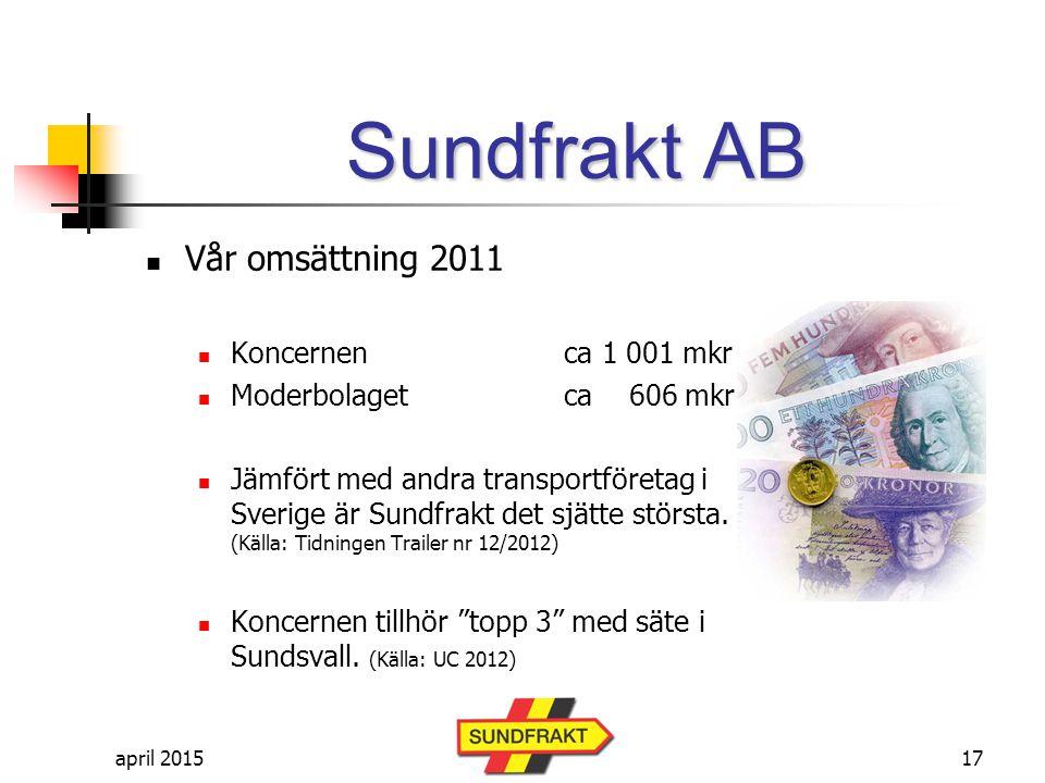 Sundfrakt AB Vår omsättning 2011 Koncernen ca 1 001 mkr