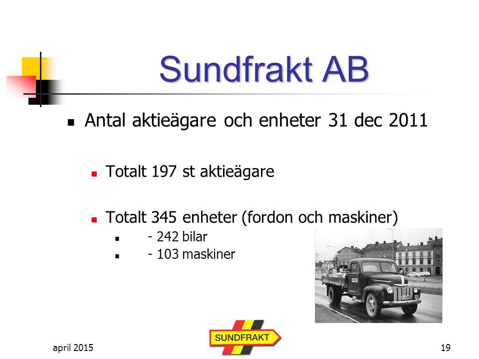 Sundfrakt AB Antal aktieägare och enheter 31 dec 2011