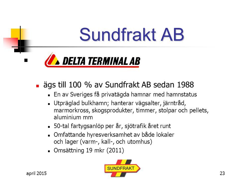 Sundfrakt AB ägs till 100 % av Sundfrakt AB sedan 1988