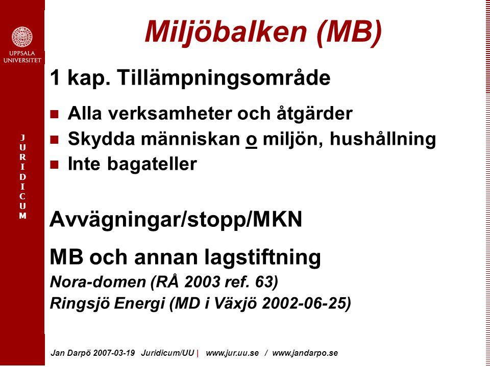 Miljöbalken (MB) 1 kap. Tillämpningsområde Avvägningar/stopp/MKN