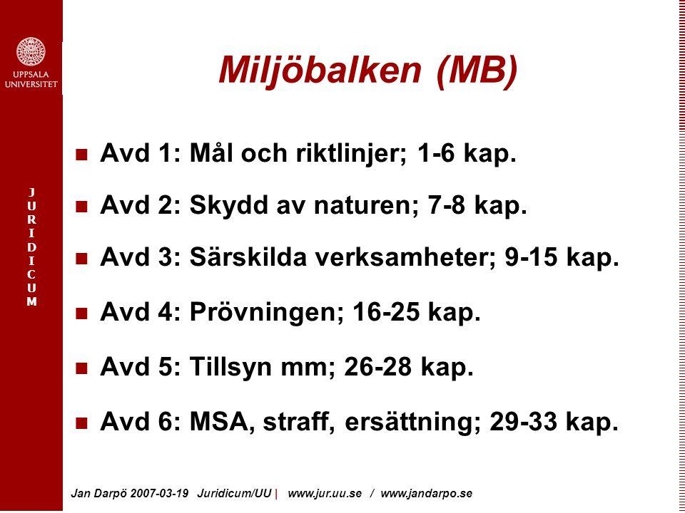 Miljöbalken (MB) Avd 1: Mål och riktlinjer; 1-6 kap.