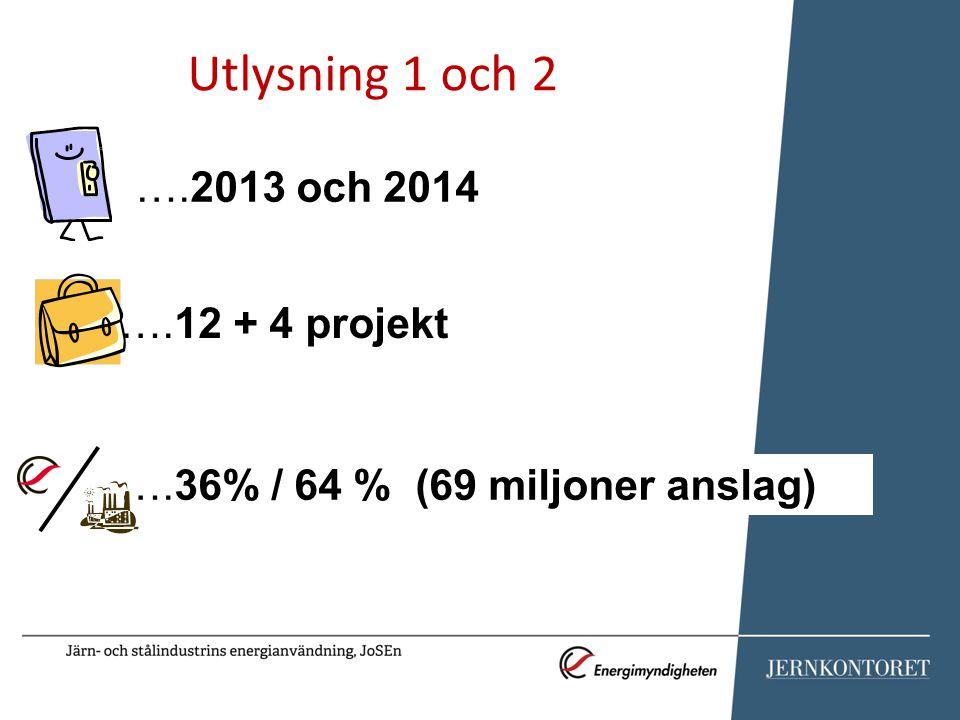 Utlysning 1 och 2 ….2013 och 2014 ….12 + 4 projekt