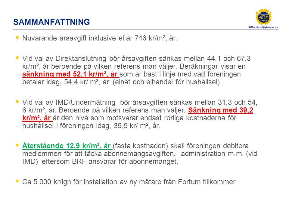 Sammanfattning BRF ansvarar för abonnemang vilket innebär att fasta kostnaden tillhör grundavgiften, sänkning för endast rörliga elkostnaden.