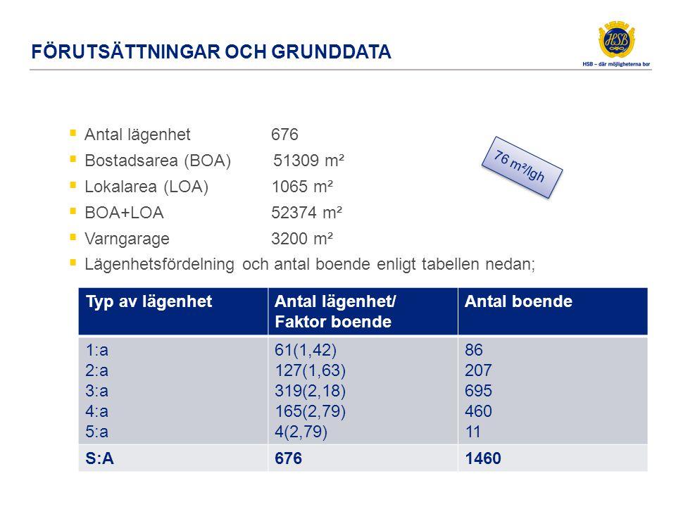 Elförbrukning 2012 tom aug 2014, samtliga lägenheter 1(4)