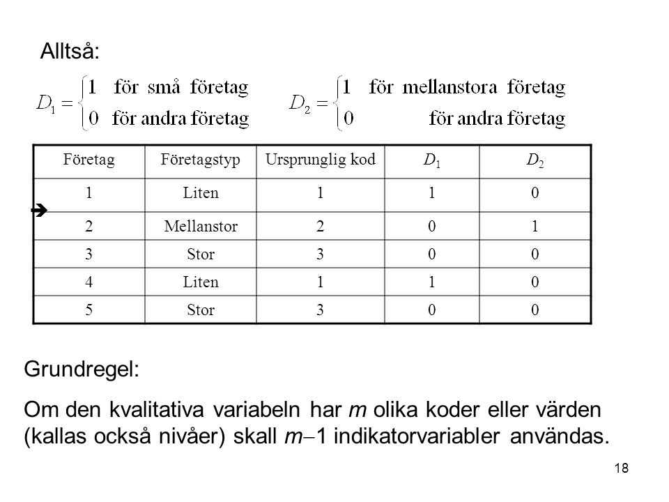 Alltså: Företag. Företagstyp. Ursprunglig kod. D1. D2. 1. Liten. 2. Mellanstor. 3. Stor. 4.
