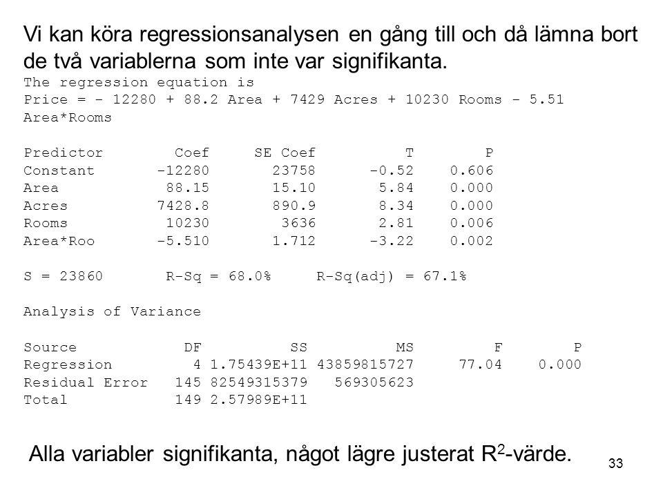 Alla variabler signifikanta, något lägre justerat R2-värde.