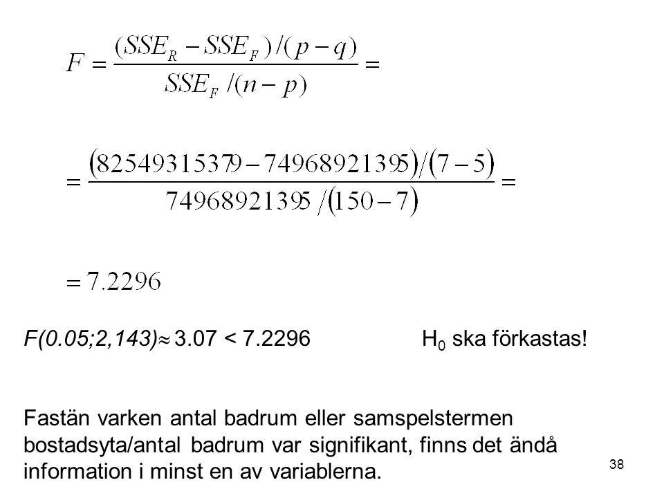 F(0.05;2,143) 3.07 < 7.2296 H0 ska förkastas!
