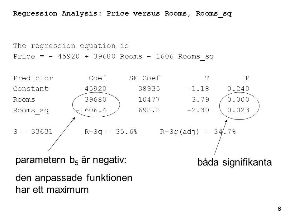 parametern b5 är negativ: den anpassade funktionen har ett maximum