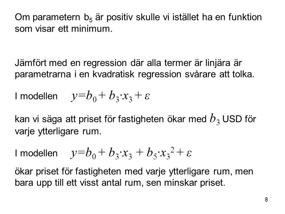 Om parametern b5 är positiv skulle vi istället ha en funktion som visar ett minimum.