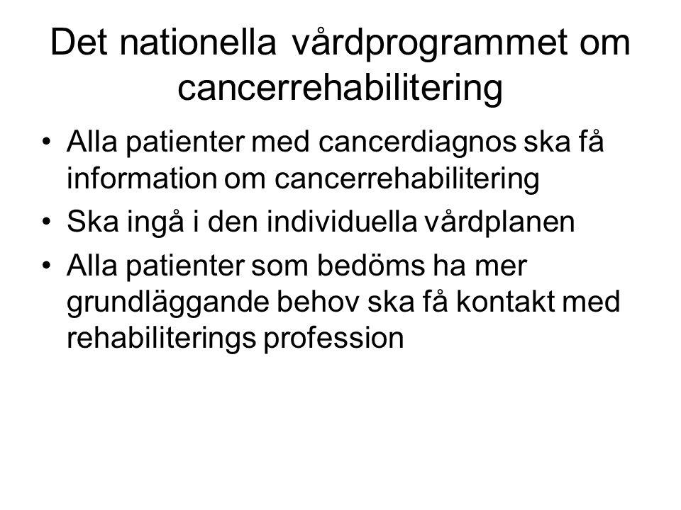 Det nationella vårdprogrammet om cancerrehabilitering