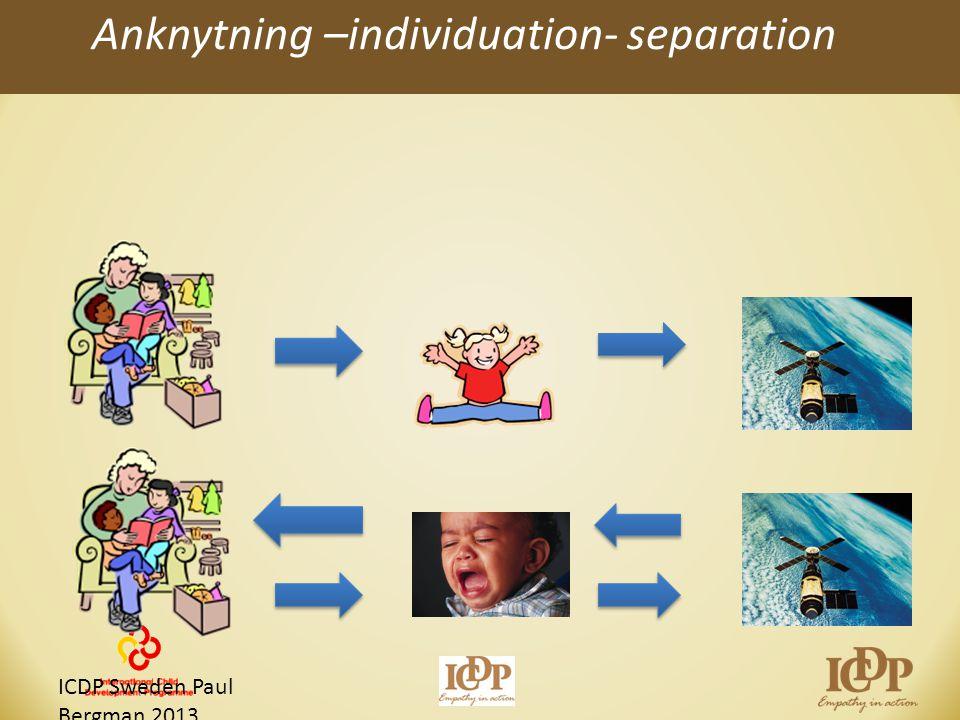 Anknytning –individuation- separation