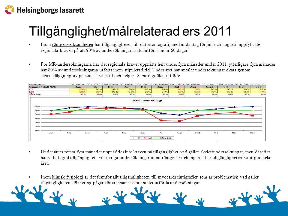 Tillgänglighet/målrelaterad ers 2011