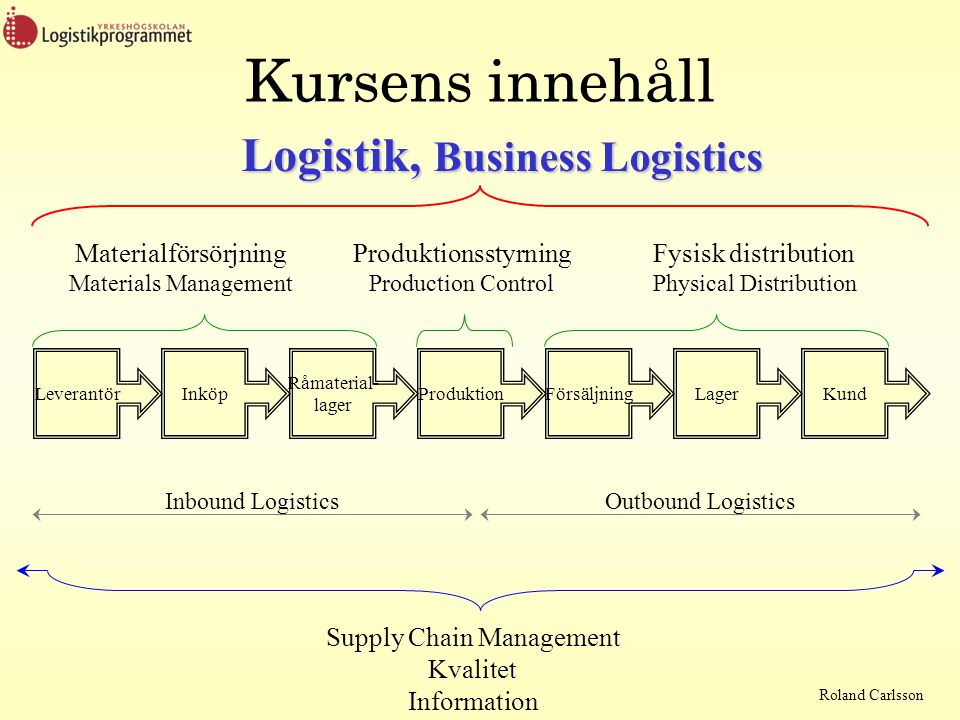 Logistik, Business Logistics