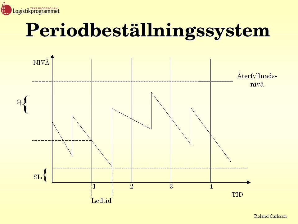Periodbeställningssystem