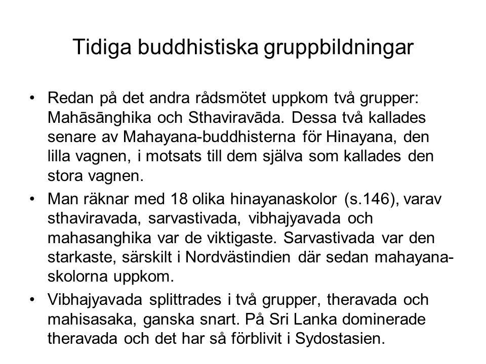 Tidiga buddhistiska gruppbildningar