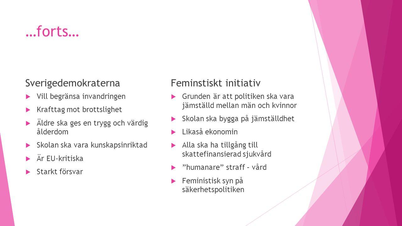 …forts… Sverigedemokraterna Feminstiskt initiativ