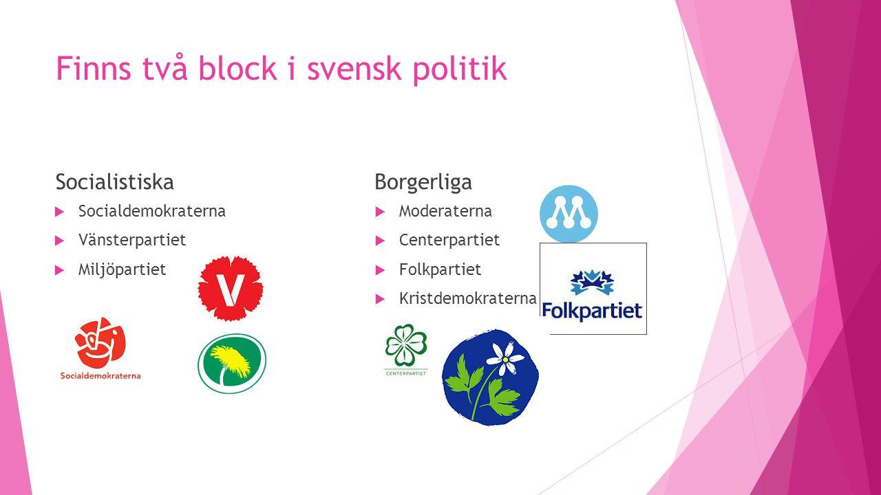 Finns två block i svensk politik