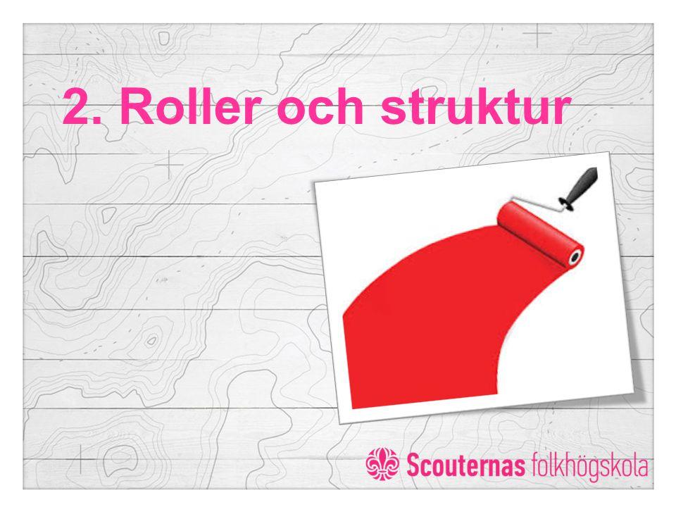 2. Roller och struktur