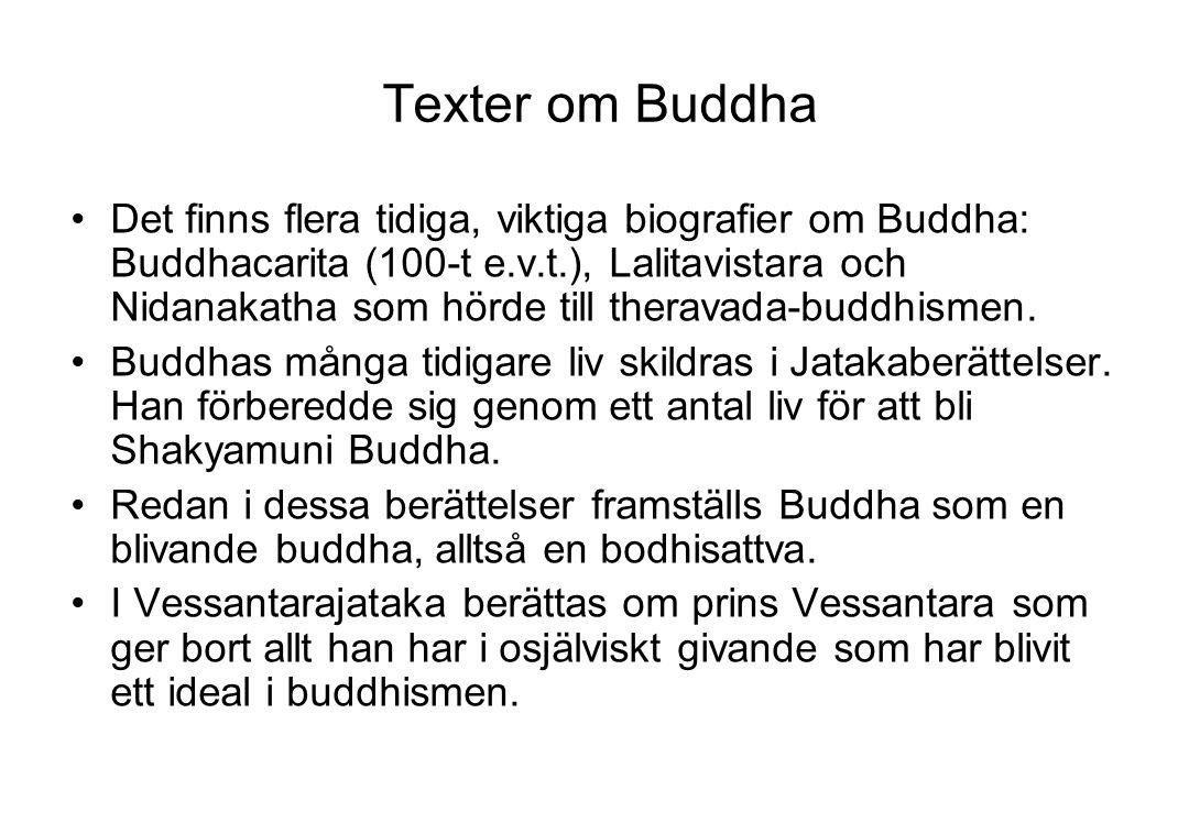 Texter om Buddha