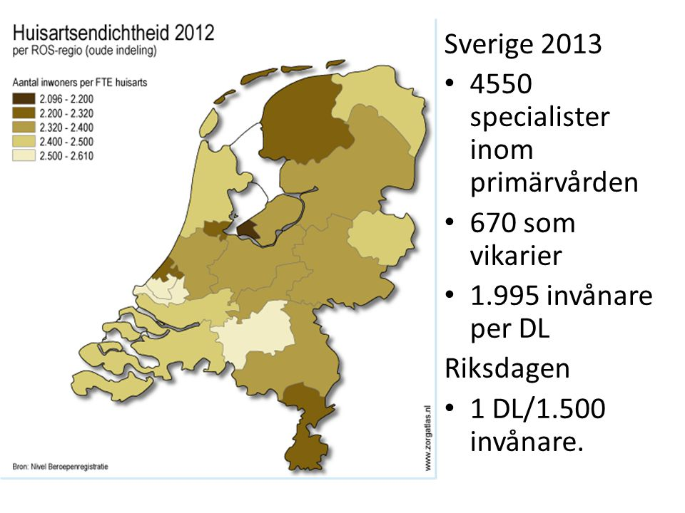 Sverige 2013 4550 specialister inom primärvården. 670 som vikarier. 1.995 invånare per DL. Riksdagen.