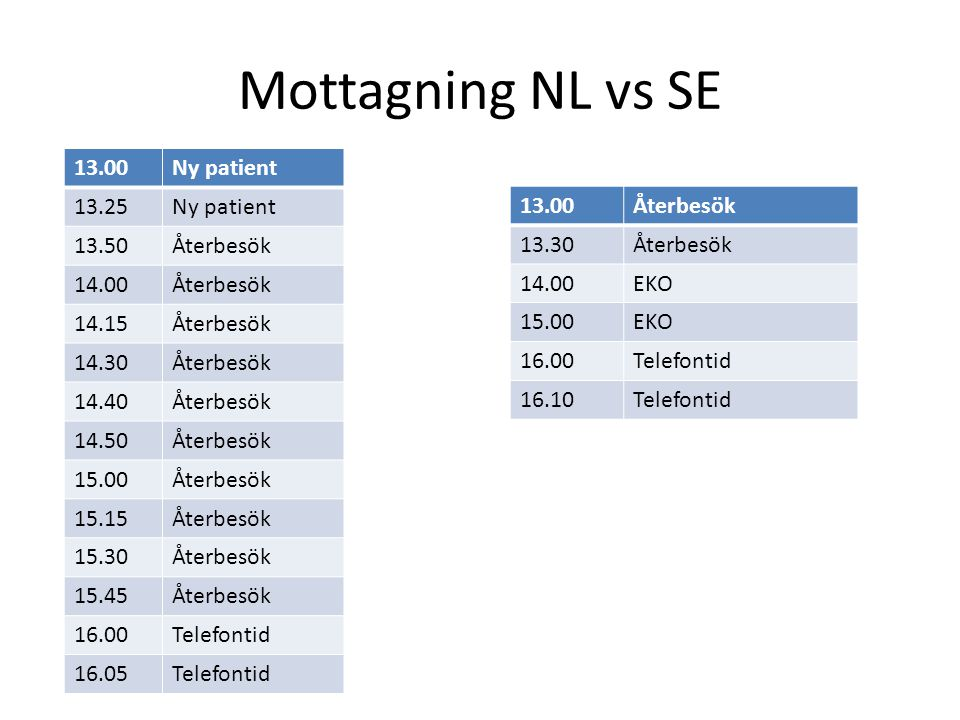 Mottagning NL vs SE 13.00 Ny patient 13.25 13.50 Återbesök 14.00 14.15