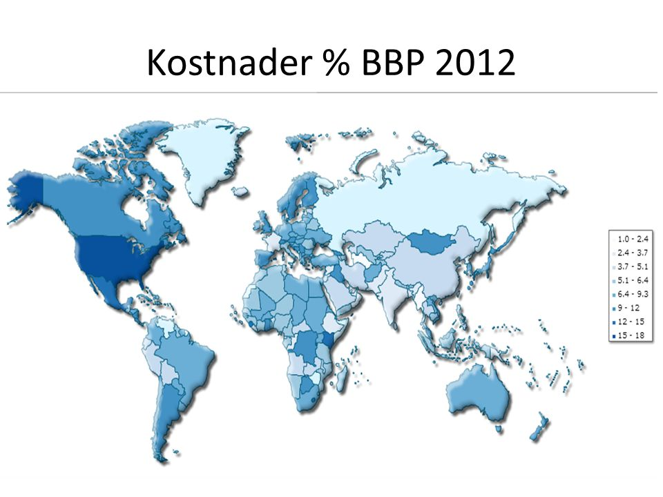 Kostnader % BBP 2012