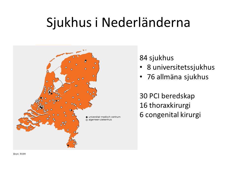 Sjukhus i Nederländerna