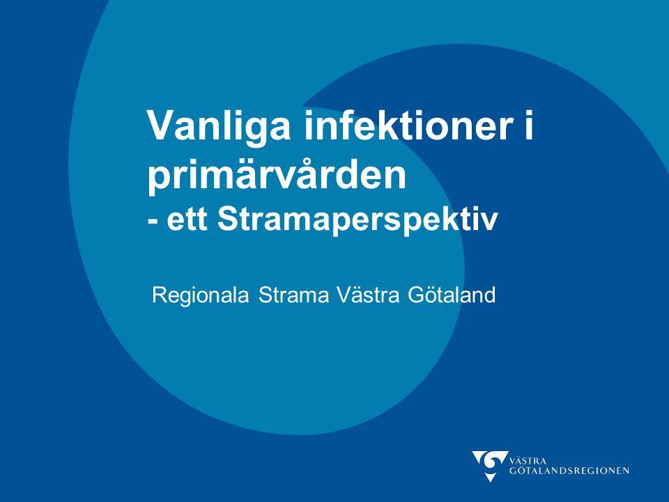 Vanliga infektioner i primärvården - ett Stramaperspektiv