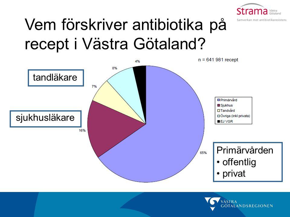 Vem förskriver antibiotika på recept i Västra Götaland