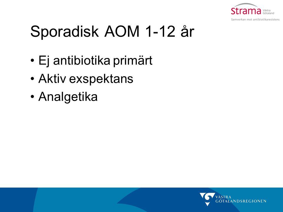 Sporadisk AOM 1-12 år Ej antibiotika primärt Aktiv exspektans