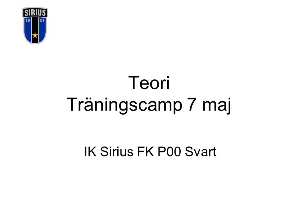 Teori Träningscamp 7 maj
