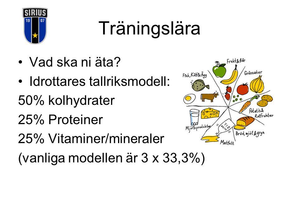Träningslära Vad ska ni äta Idrottares tallriksmodell: