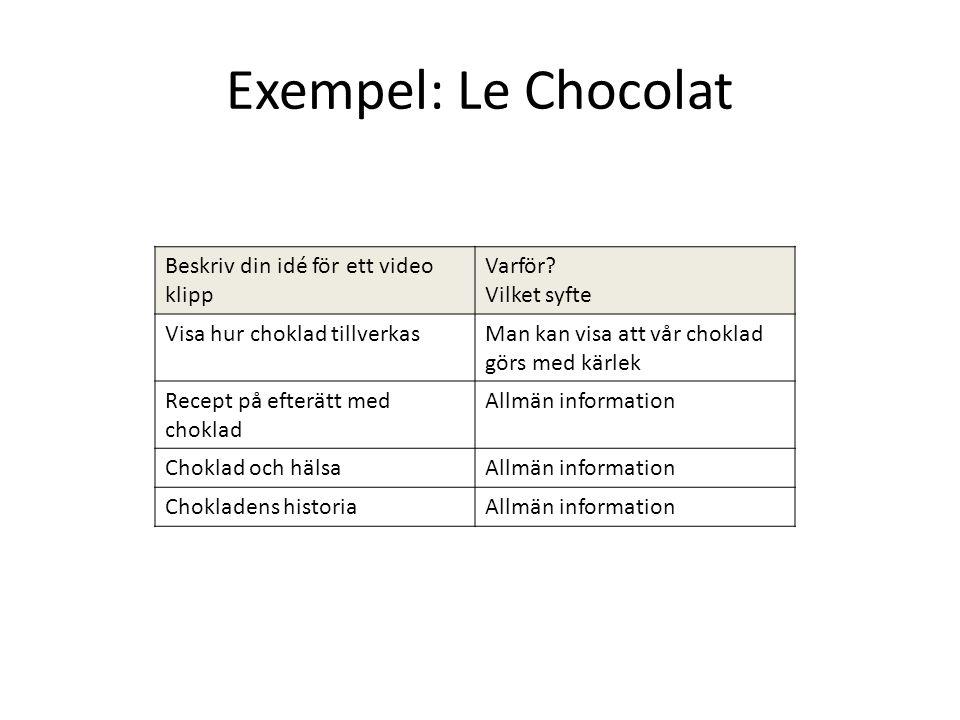 Exempel: Le Chocolat Beskriv din idé för ett video klipp Varför
