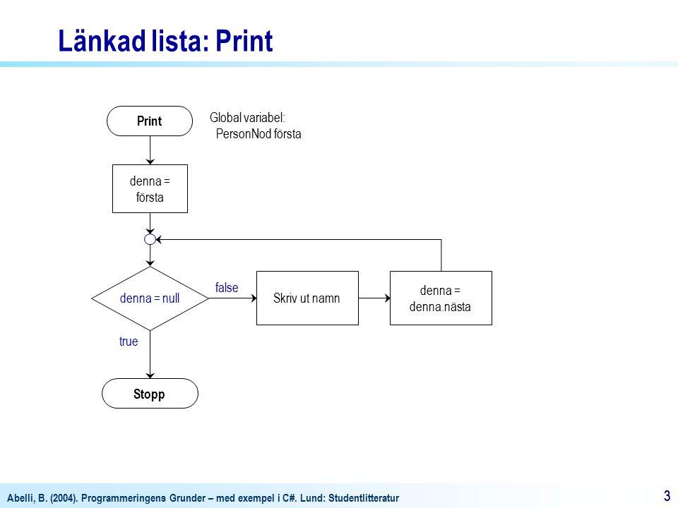 Länkad lista: Print Print Global variabel: PersonNod första