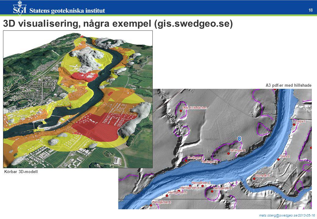 3D visualisering, några exempel (gis.swedgeo.se)