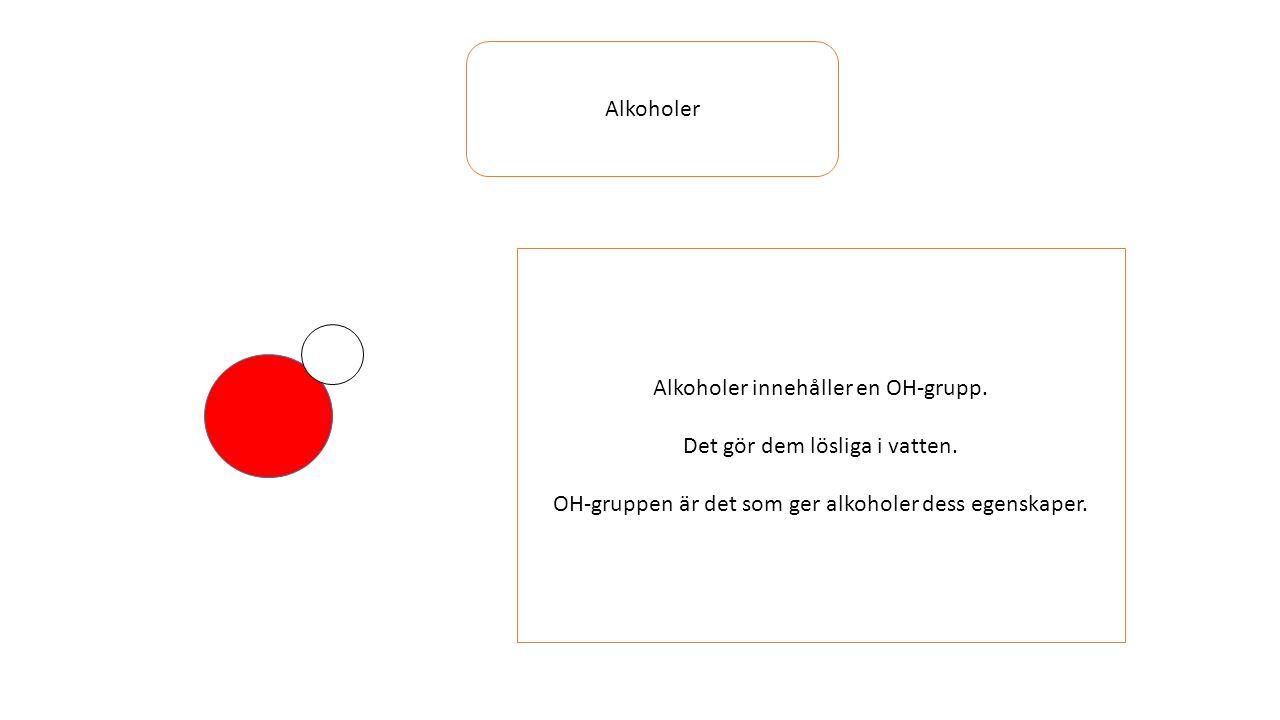 Alkoholer innehåller en OH-grupp. Det gör dem lösliga i vatten.
