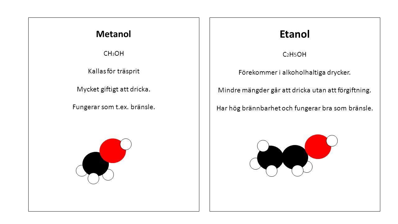Etanol Metanol CH3OH C2H5OH Kallas för träsprit