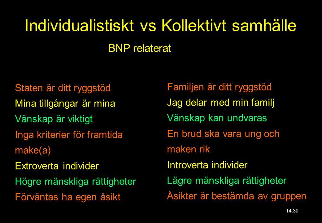 Individualistiskt vs Kollektivt samhälle