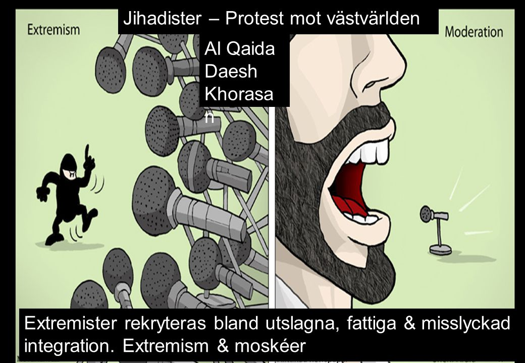Jihadister – Protest mot västvärlden