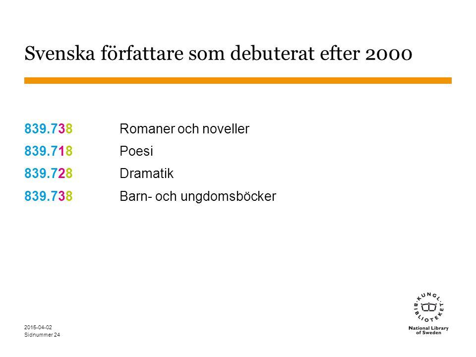 Svenska författare som debuterat efter 2000