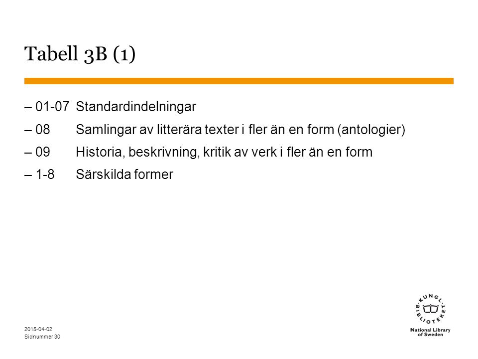 Tabell 3B (1) – 01-07 Standardindelningar