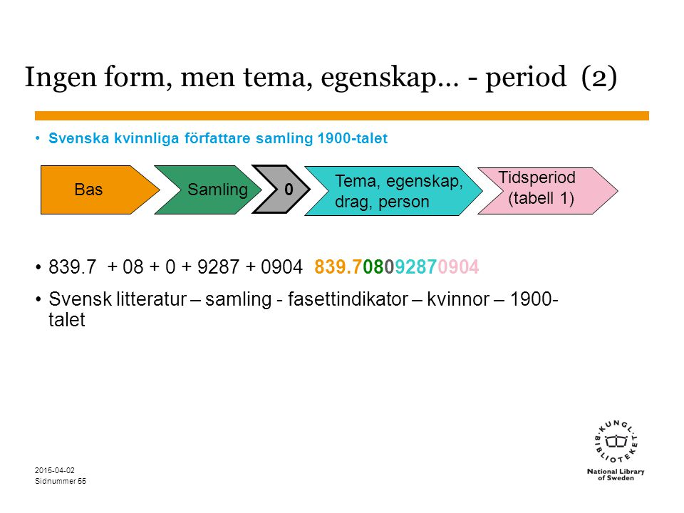 Ingen form, men tema, egenskap… - period (2)