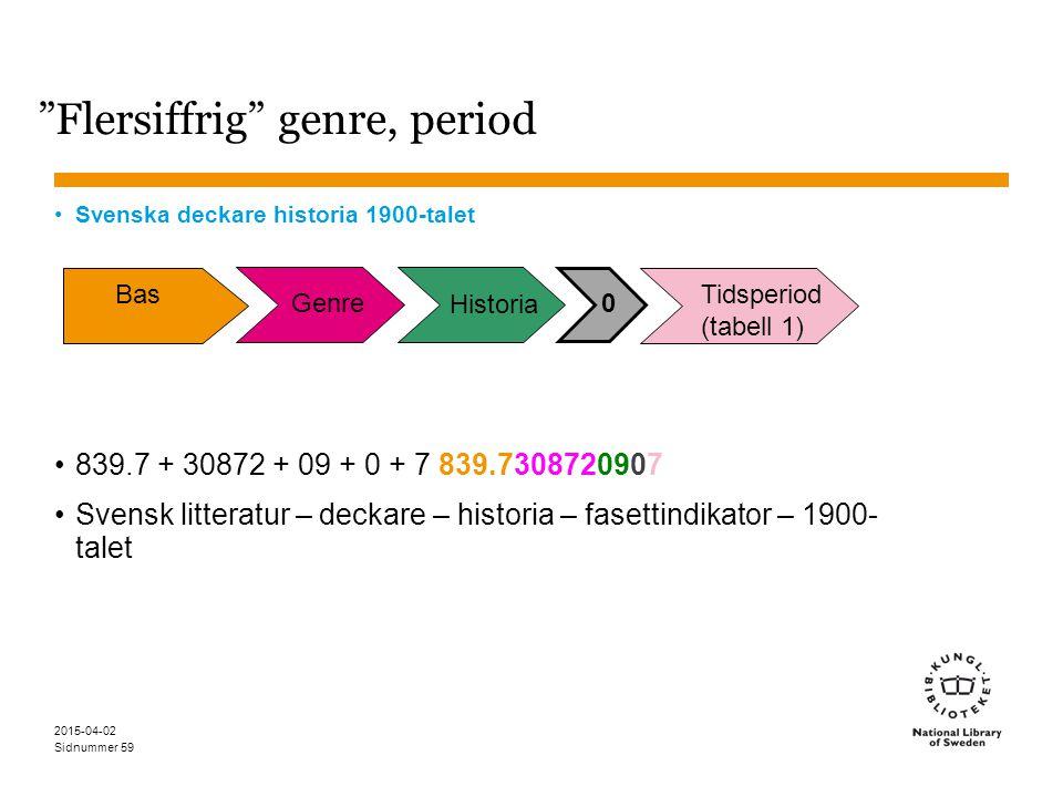 Flersiffrig genre, period